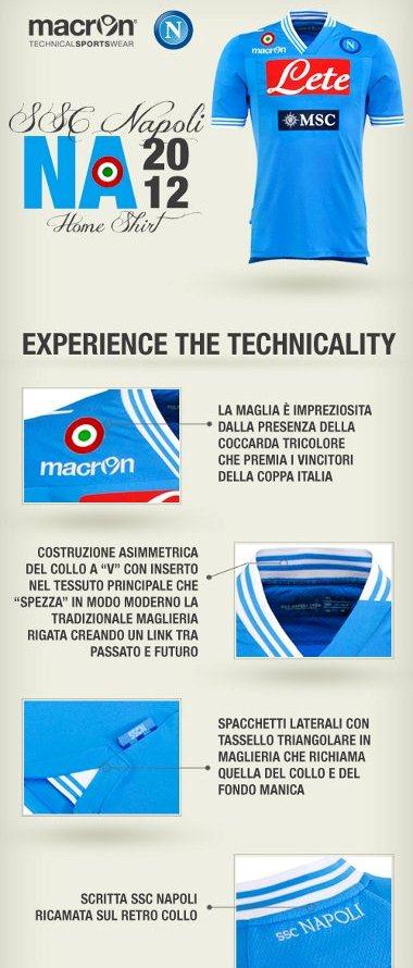 Macron Napoli Jersey 2012