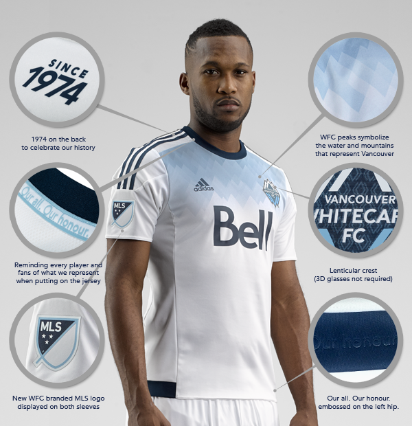 Whitecaps 2015 Kit